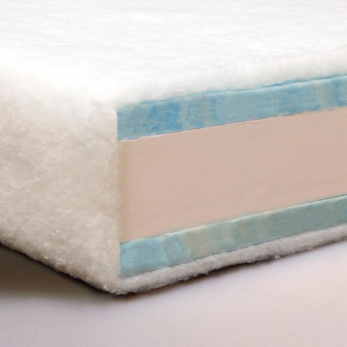 New! Optimal Comfort Fill with Memory Foam